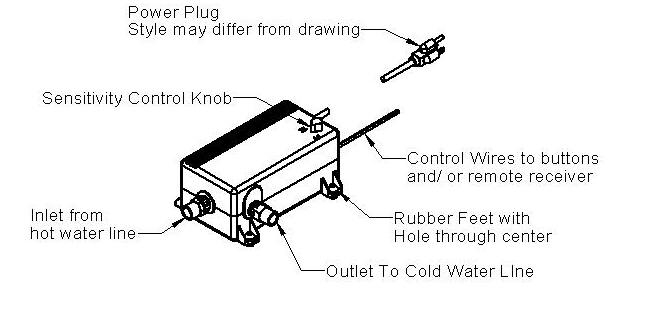 Illustration of the CP6000 hot water system pump